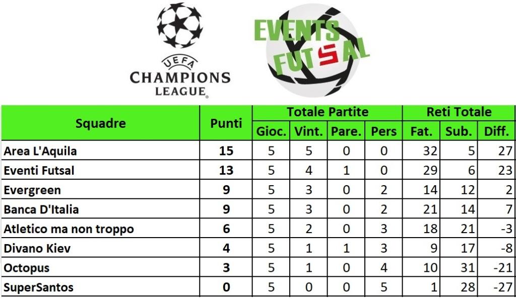 champions-classifica